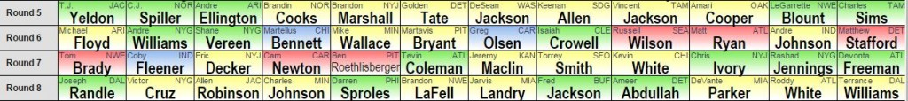 Tevin Coleman went in the 7th round, bona fide sleeper steal!