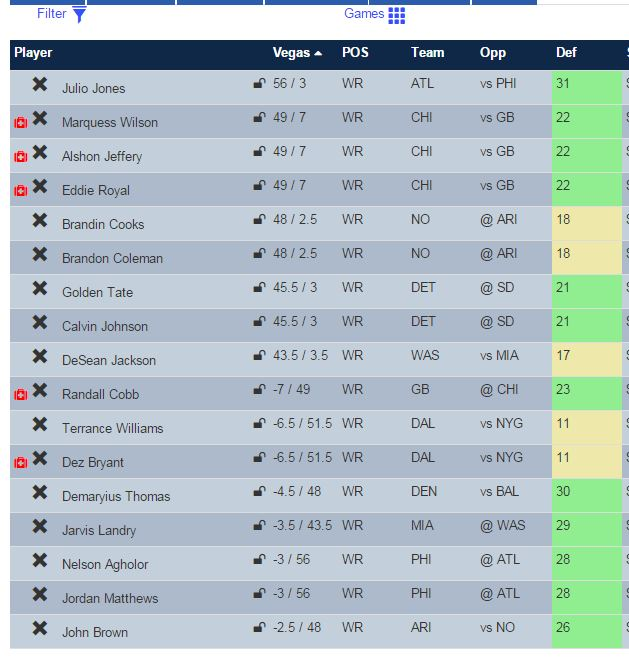 Here's a small screenshot of our optimal lineup tool.