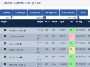As always you can use our optimal lineup tool to build wicked good lineups FAST!