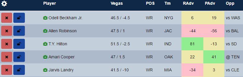 week-3-fanduel-wide-receivers