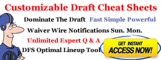 The Best Draft Guide and Cheat Sheets Online