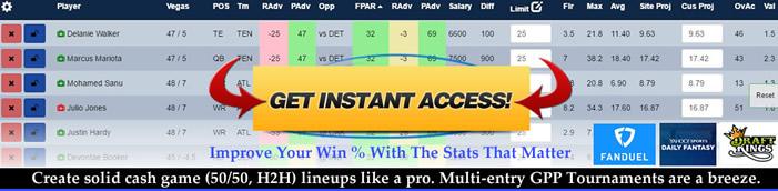 best optimal lineup tool