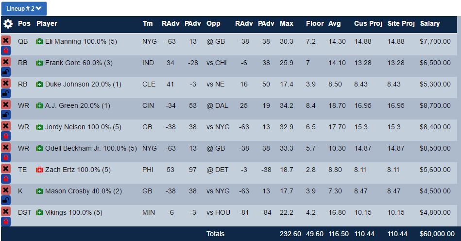 fanduel-gpp-optimal-lineup-week-5
