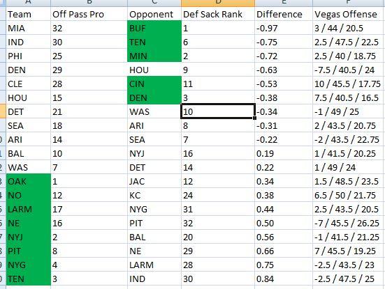week-7-line-ranking