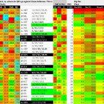 Week 15 Defense Vs Receiver Heat Map