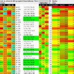 Week 2 Fantasy Football Matchup Heatmap