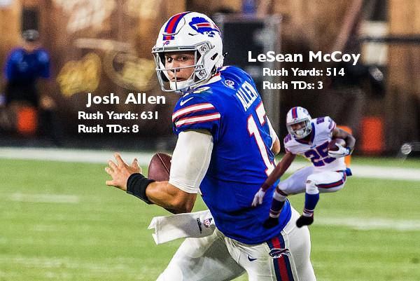 Josh Allen LeSean McCoy